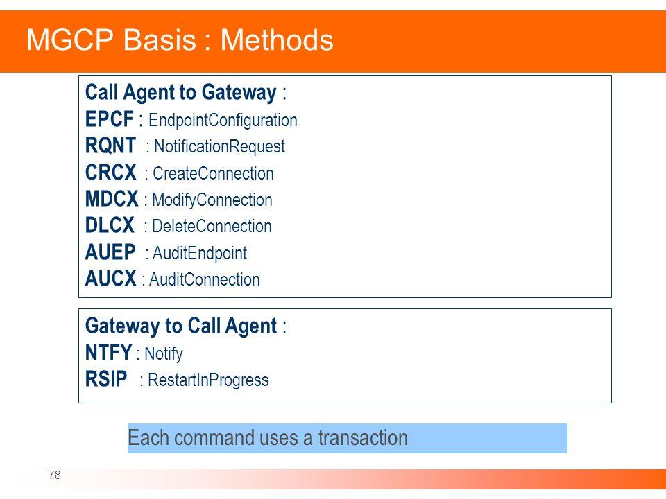 MGCP Basis : Methods