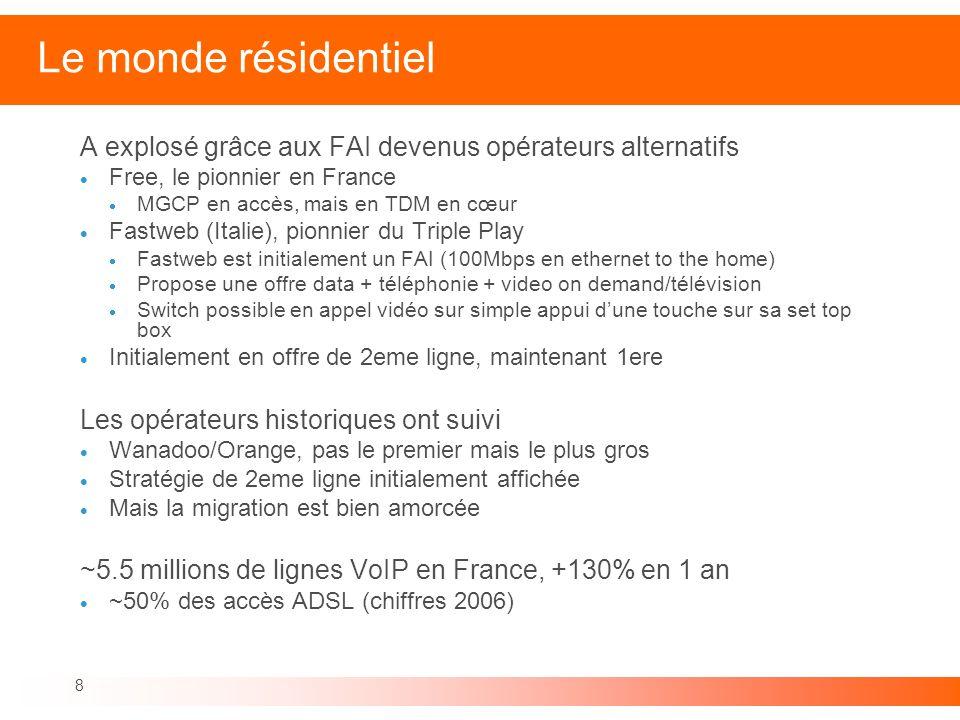 Le monde résidentielA explosé grâce aux FAI devenus opérateurs alternatifs. Free, le pionnier en France.