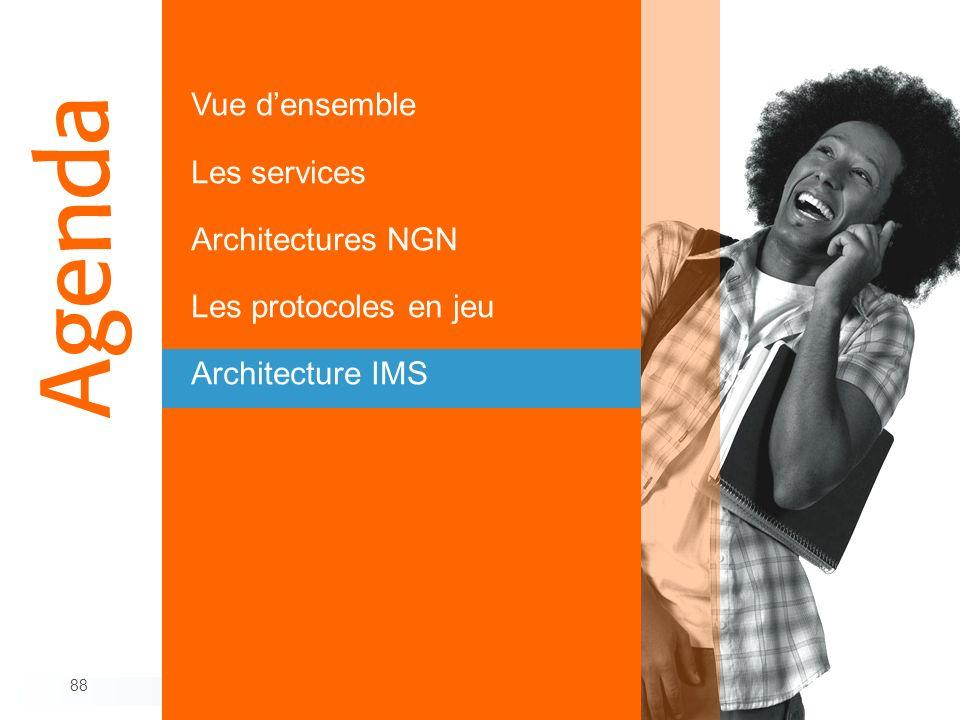 Vue d'ensemble Les services Architectures NGN Les protocoles en jeu Architecture IMS