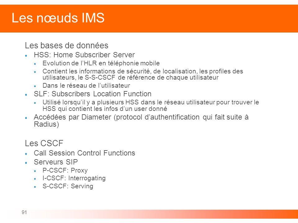 Les nœuds IMS Les bases de données Les CSCF