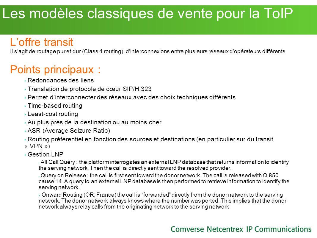 Les modèles classiques de vente pour la ToIP