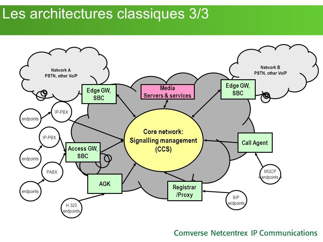 Les architectures classiques 3/3