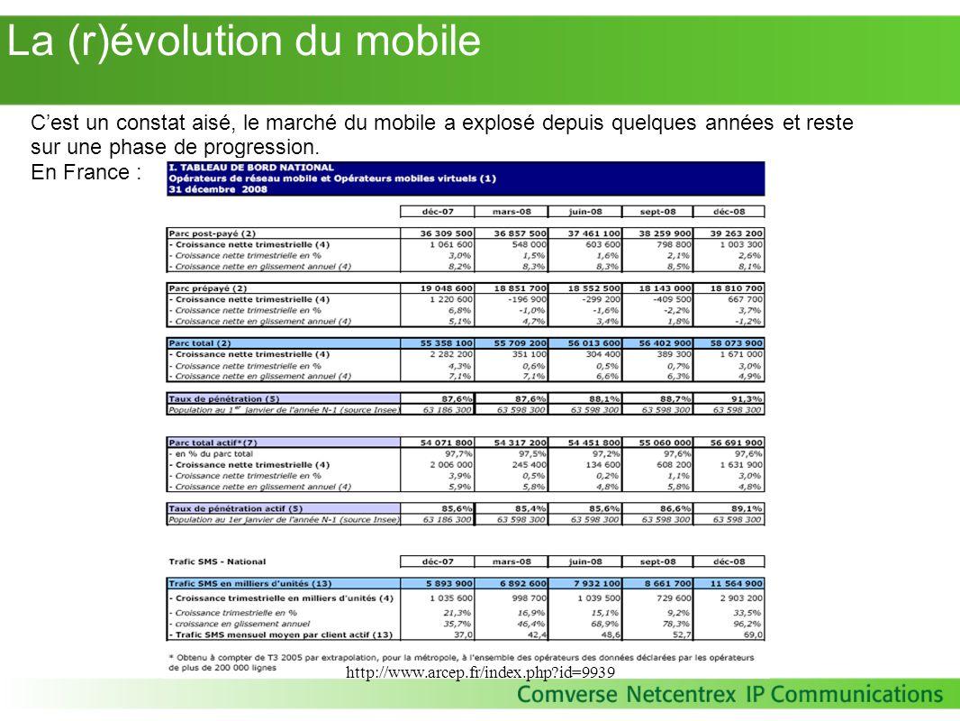 La (r)évolution du mobile