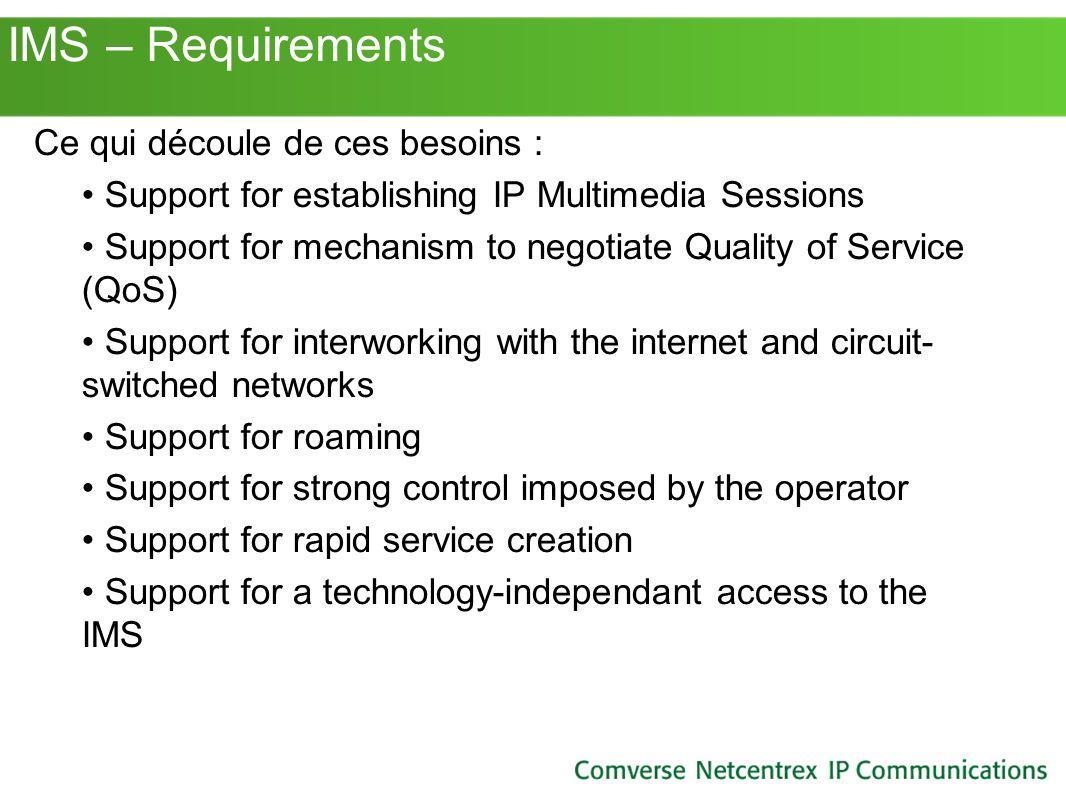 IMS – Requirements Ce qui découle de ces besoins :