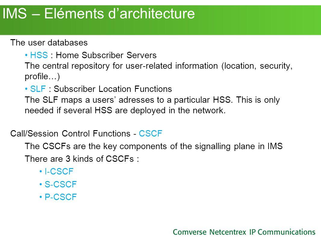 IMS – Eléments d'architecture