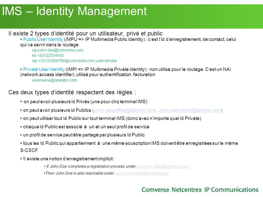 IMS – Identity Management