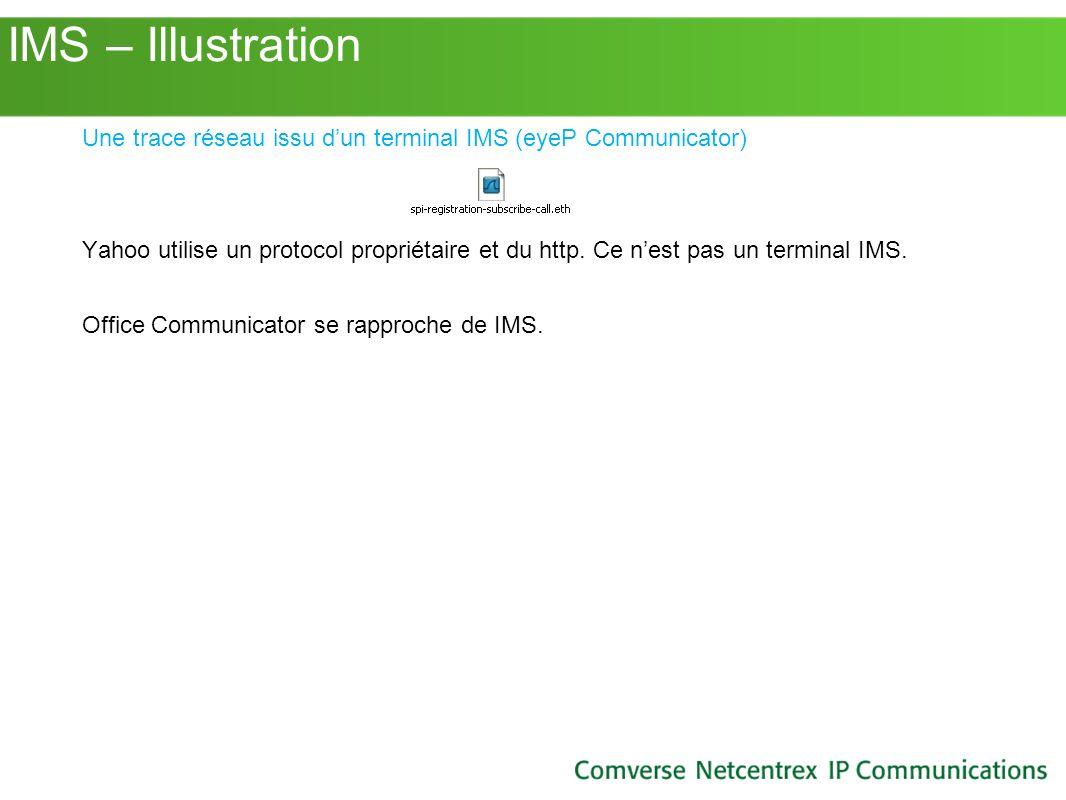 IMS – Illustration Une trace réseau issu d'un terminal IMS (eyeP Communicator)