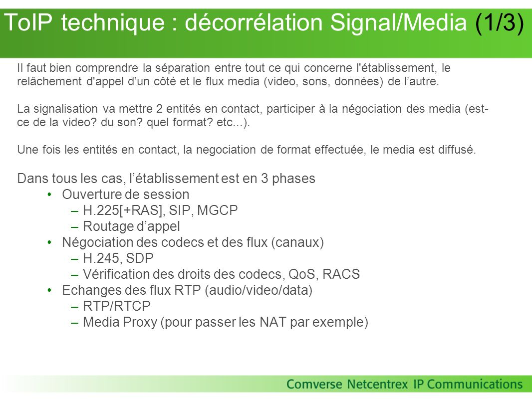 ToIP technique : décorrélation Signal/Media (1/3)