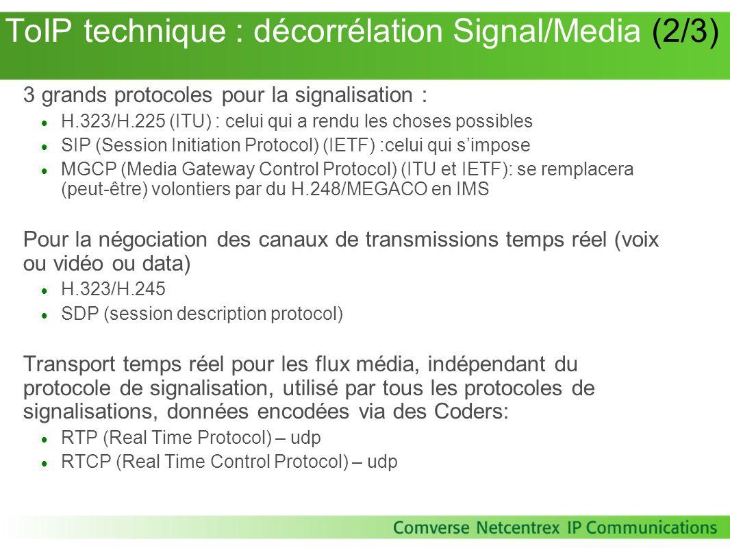 ToIP technique : décorrélation Signal/Media (2/3)