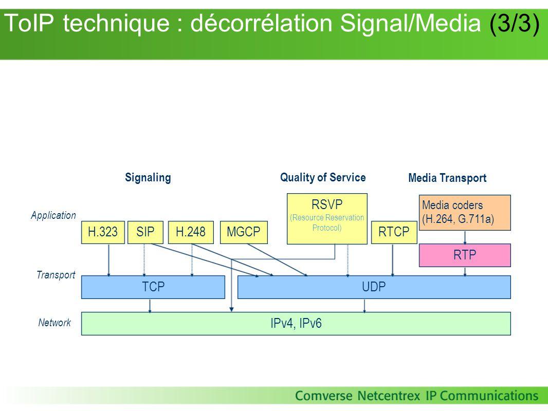 ToIP technique : décorrélation Signal/Media (3/3)