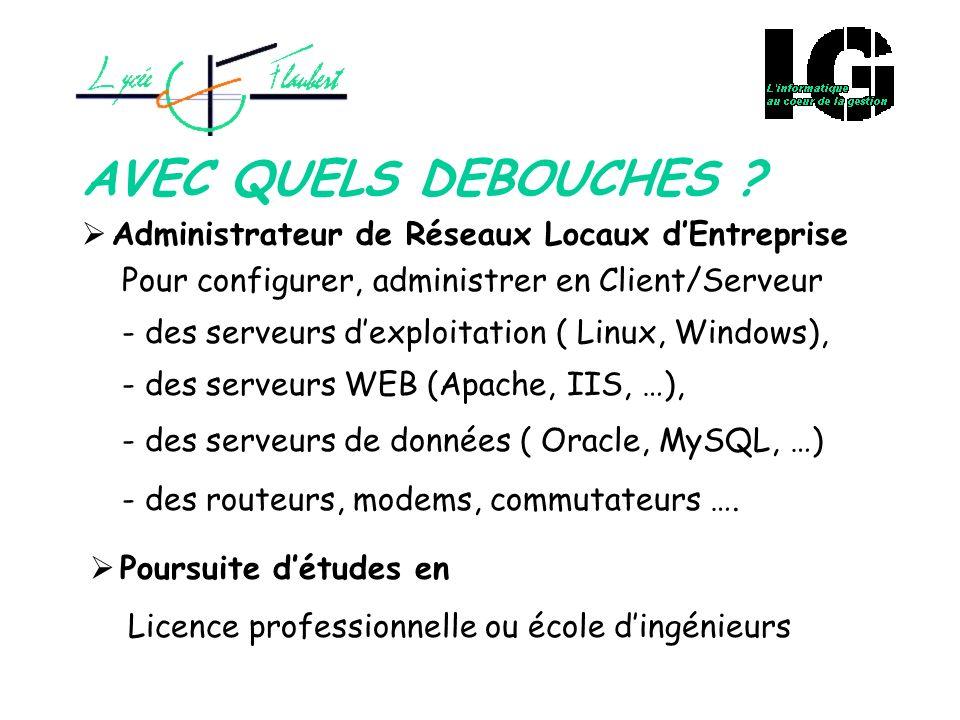 AVEC QUELS DEBOUCHES Administrateur de Réseaux Locaux d'Entreprise