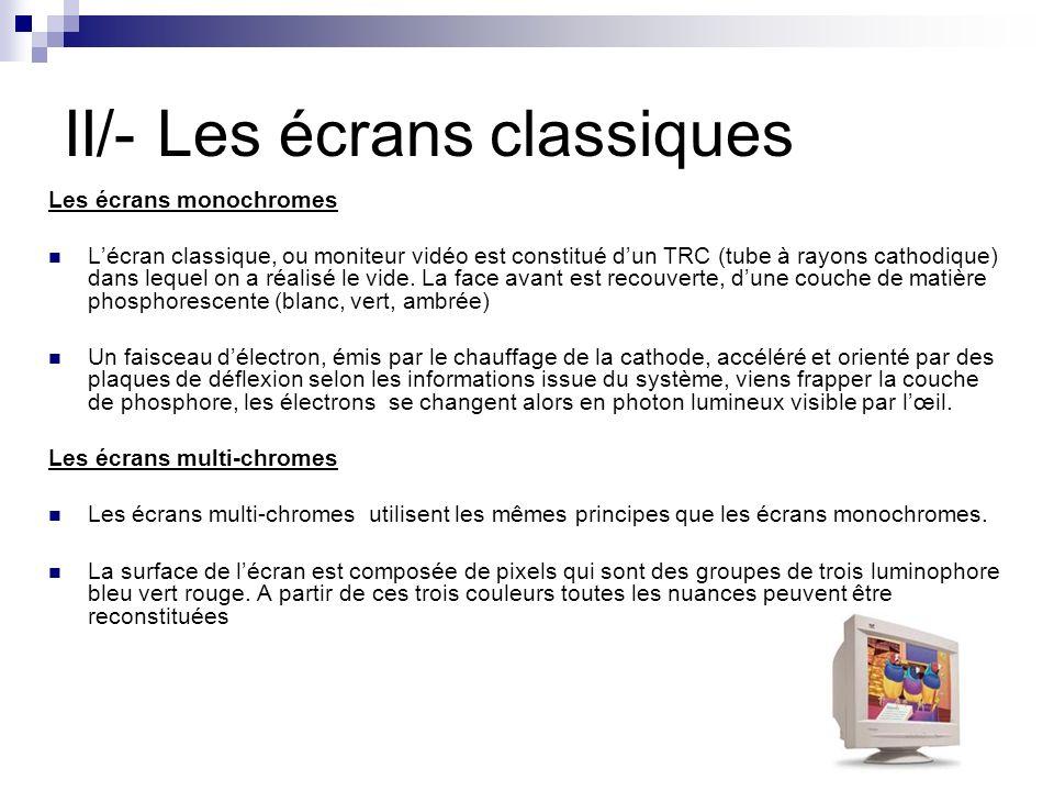 II/- Les écrans classiques