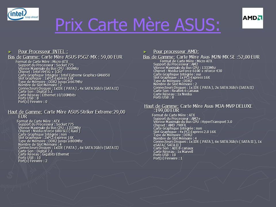 Prix Carte Mère ASUS: Pour Processeur INTEL :