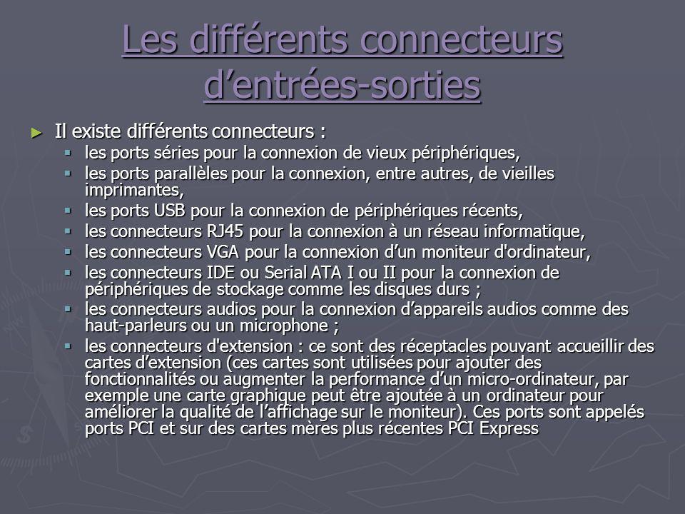Les différents connecteurs d'entrées-sorties
