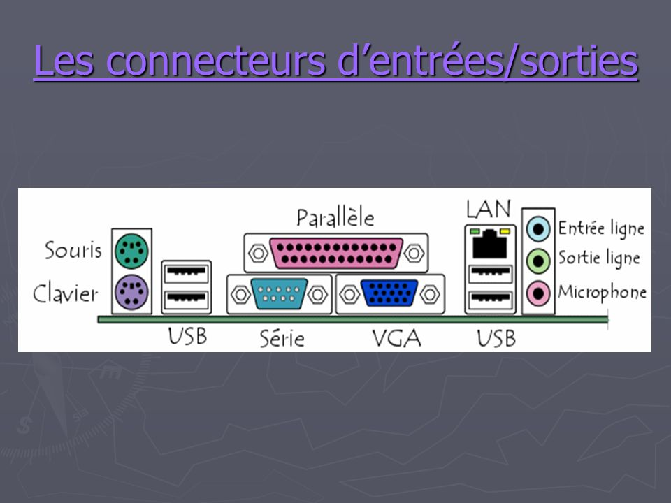 Les connecteurs d'entrées/sorties