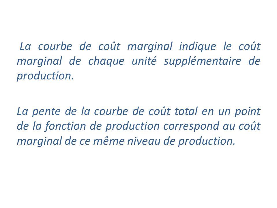 La courbe de coût marginal indique le coût marginal de chaque unité supplémentaire de production.