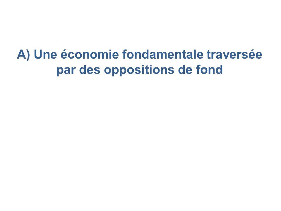 A) Une économie fondamentale traversée par des oppositions de fond