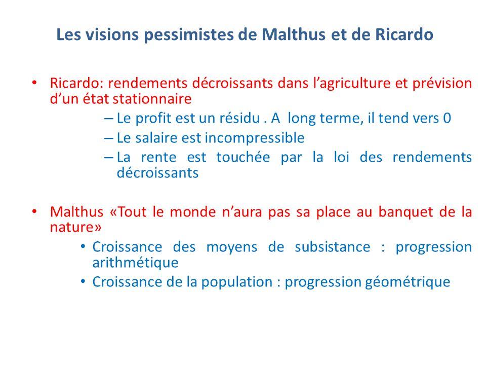 Les visions pessimistes de Malthus et de Ricardo