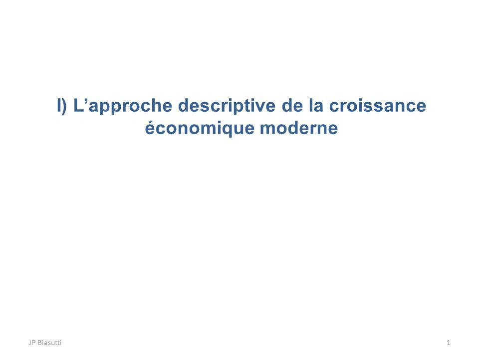 I) L'approche descriptive de la croissance économique moderne