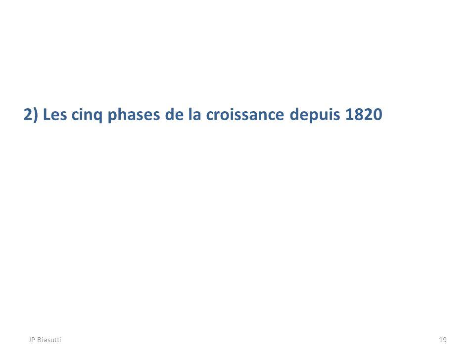 2) Les cinq phases de la croissance depuis 1820