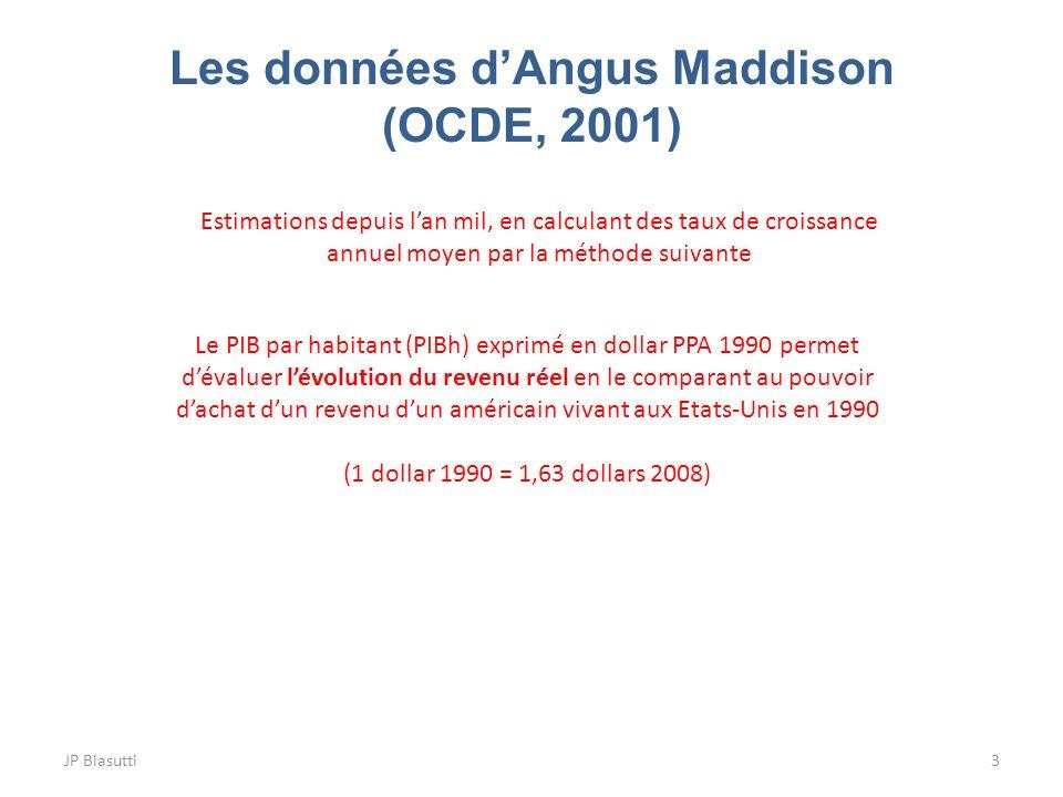 Les données d'Angus Maddison (OCDE, 2001)