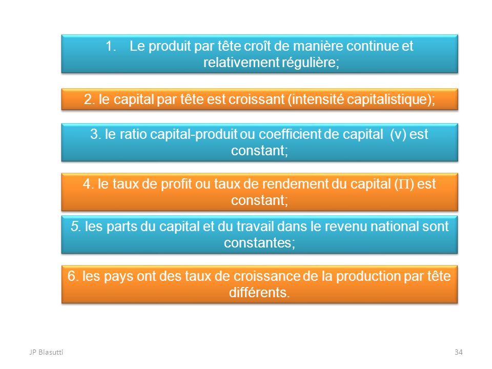 2. le capital par tête est croissant (intensité capitalistique);