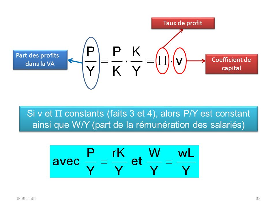 Coefficient de capital