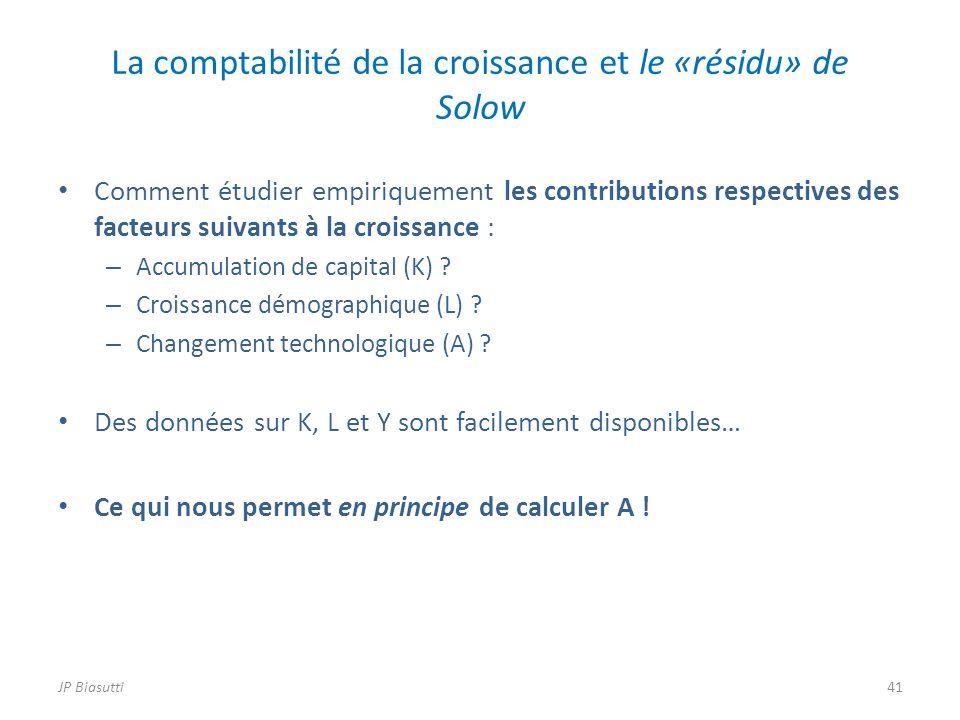 La comptabilité de la croissance et le «résidu» de Solow