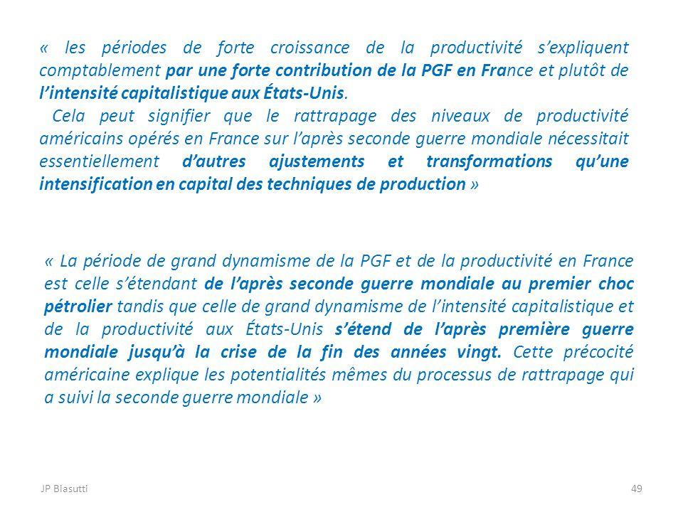 « les périodes de forte croissance de la productivité s'expliquent comptablement par une forte contribution de la PGF en France et plutôt de l'intensité capitalistique aux États-Unis.