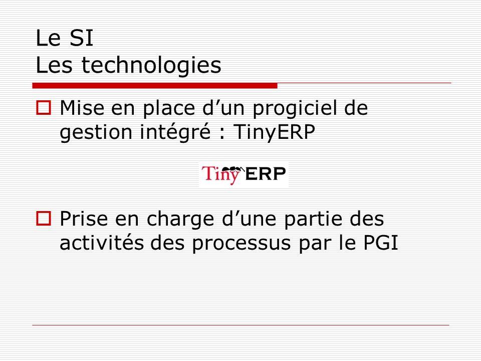 Le SI Les technologiesMise en place d'un progiciel de gestion intégré : TinyERP.