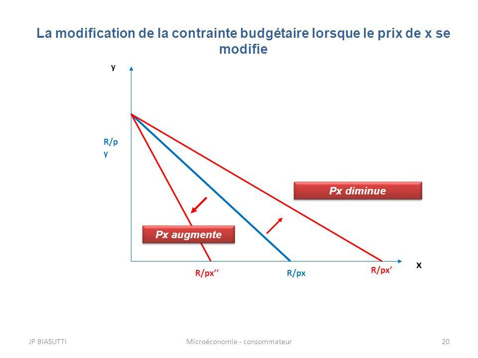 Microéconomie - consommateur