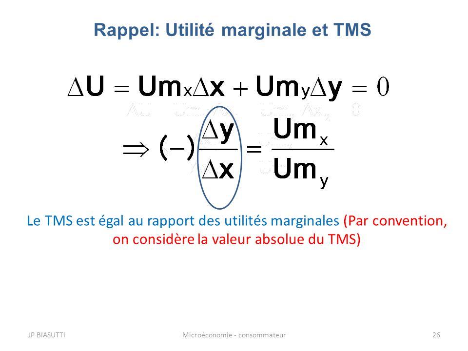 Rappel: Utilité marginale et TMS