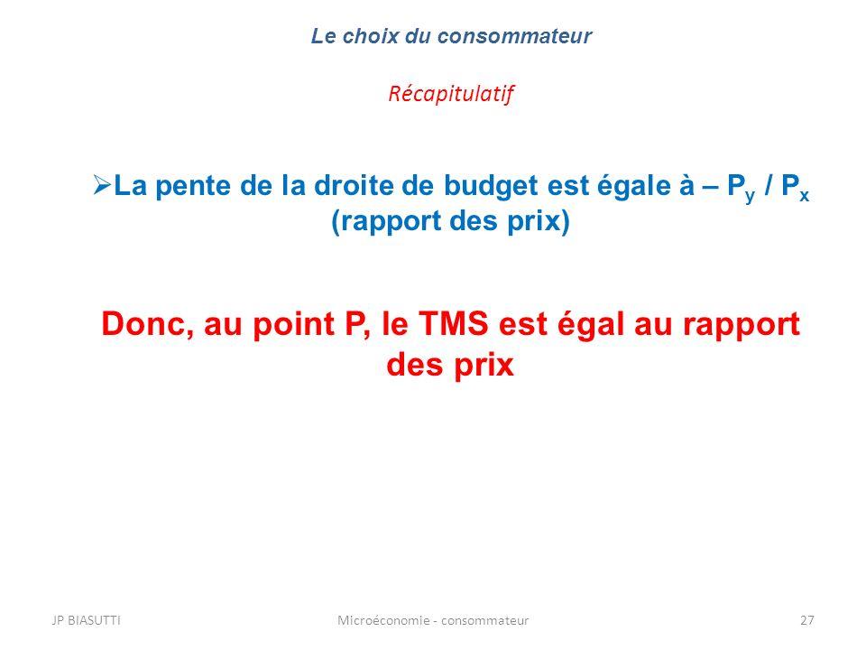 Donc, au point P, le TMS est égal au rapport des prix