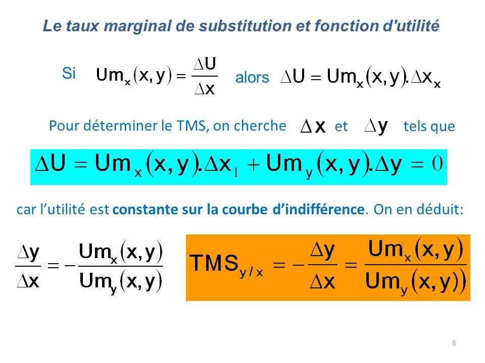 Le taux marginal de substitution et fonction d utilité