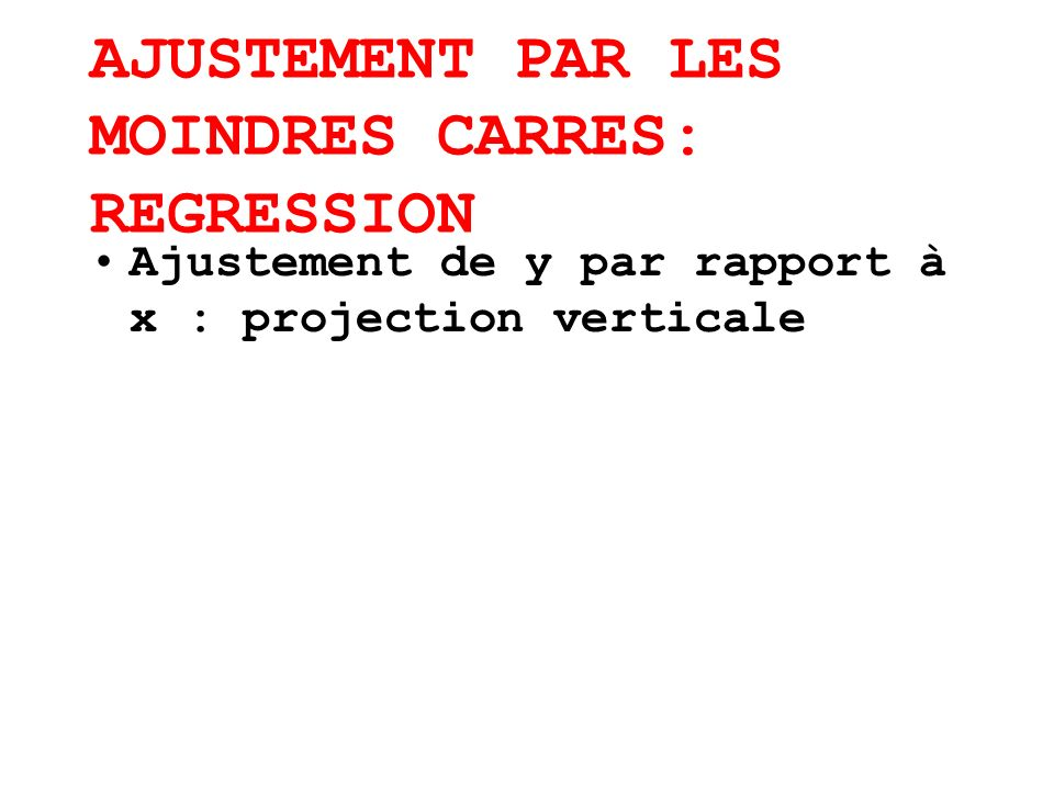 AJUSTEMENT PAR LES MOINDRES CARRES: REGRESSION