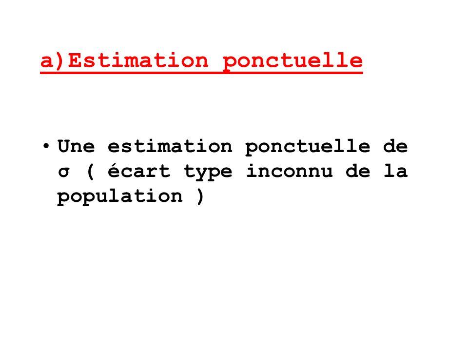 a)Estimation ponctuelle