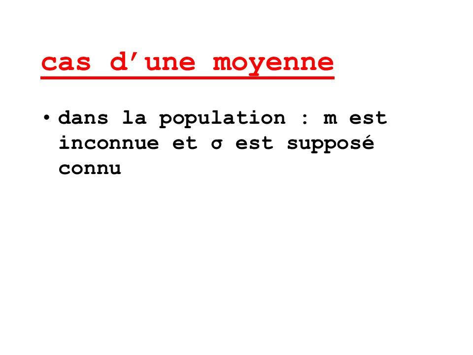cas d'une moyenne dans la population : m est inconnue et σ est supposé connu