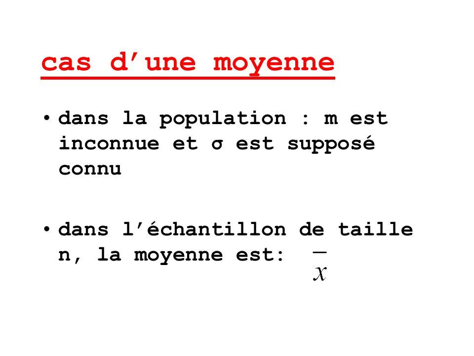 cas d'une moyenne dans la population : m est inconnue et σ est supposé connu.