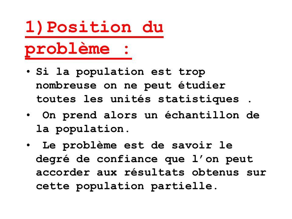 1)Position du problème :