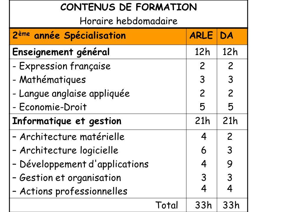 CONTENUS DE FORMATION Horaire hebdomadaire. 2ème année Spécialisation. ARLE. DA. Enseignement général.