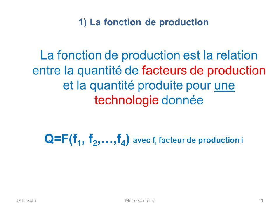 1) La fonction de production