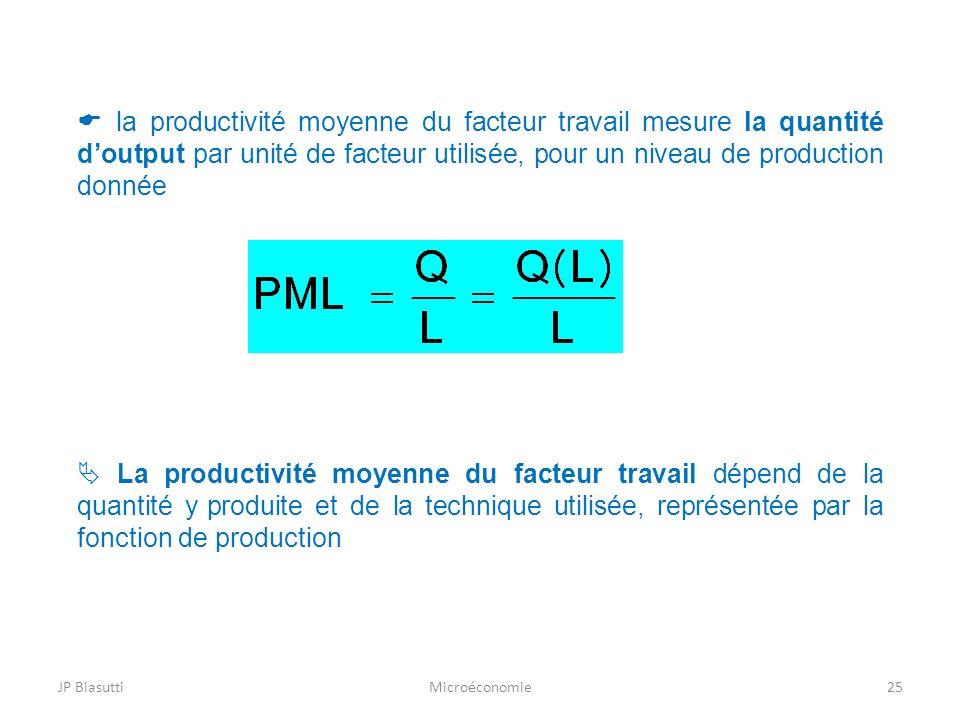  la productivité moyenne du facteur travail mesure la quantité d'output par unité de facteur utilisée, pour un niveau de production donnée