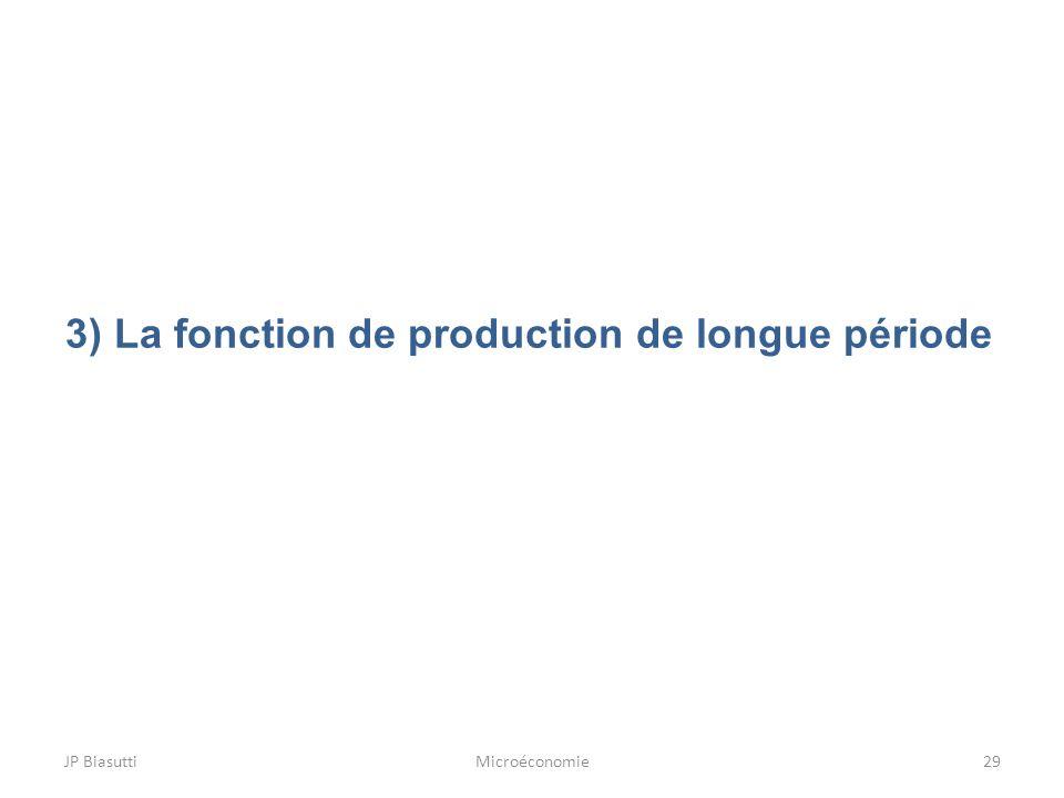 3) La fonction de production de longue période