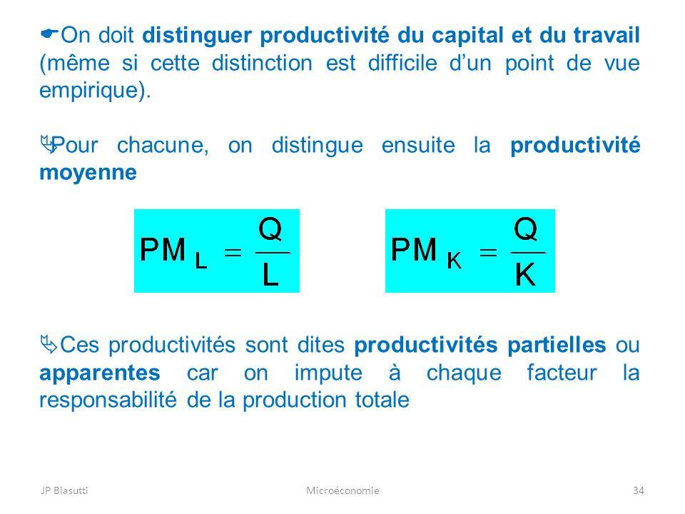 Pour chacune, on distingue ensuite la productivité moyenne