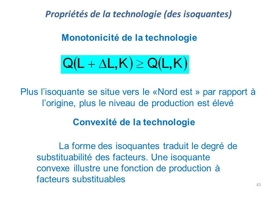 Propriétés de la technologie (des isoquantes)
