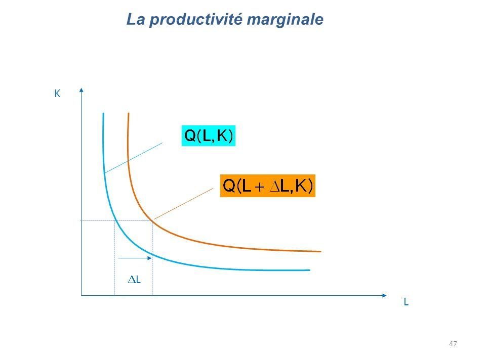 La productivité marginale