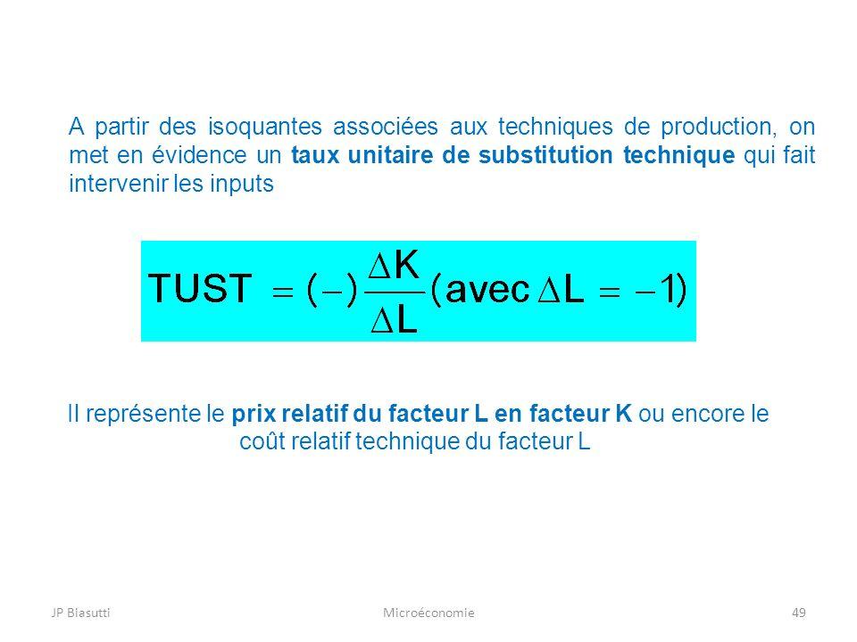 A partir des isoquantes associées aux techniques de production, on met en évidence un taux unitaire de substitution technique qui fait intervenir les inputs