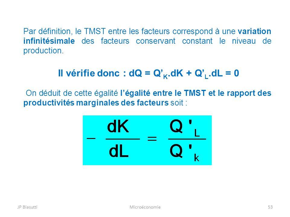 Il vérifie donc : dQ = Q'K.dK + Q'L.dL = 0