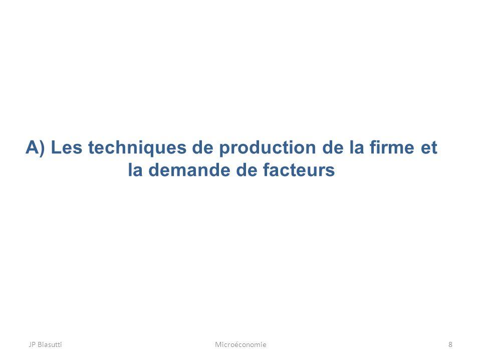 A) Les techniques de production de la firme et la demande de facteurs