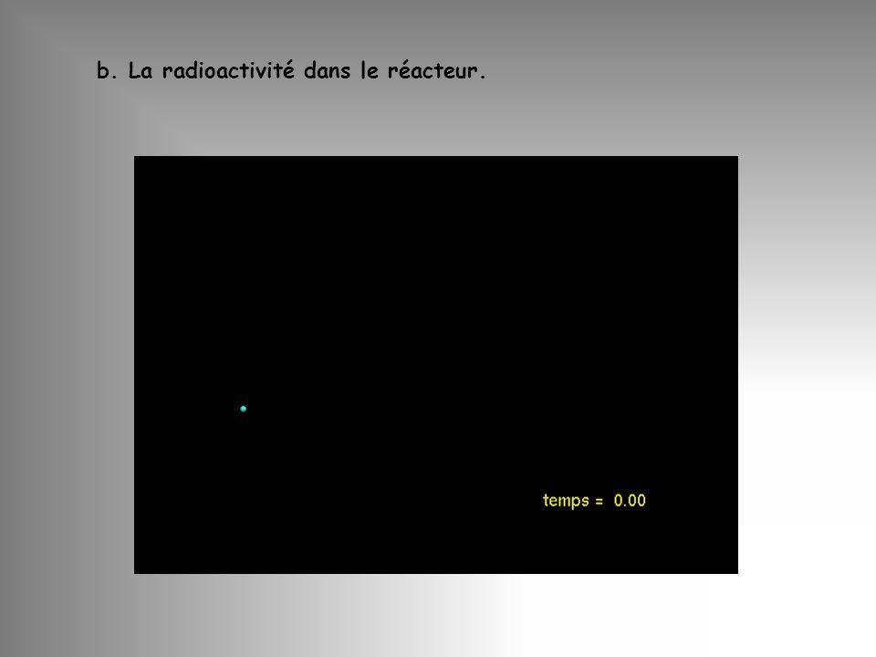 b. La radioactivité dans le réacteur.